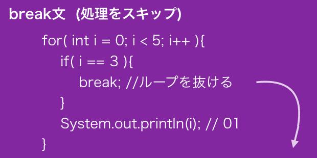 break文