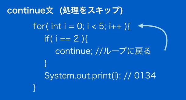 continue文