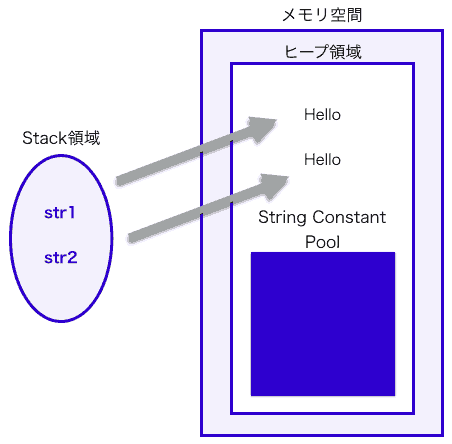 string_constant_pool image